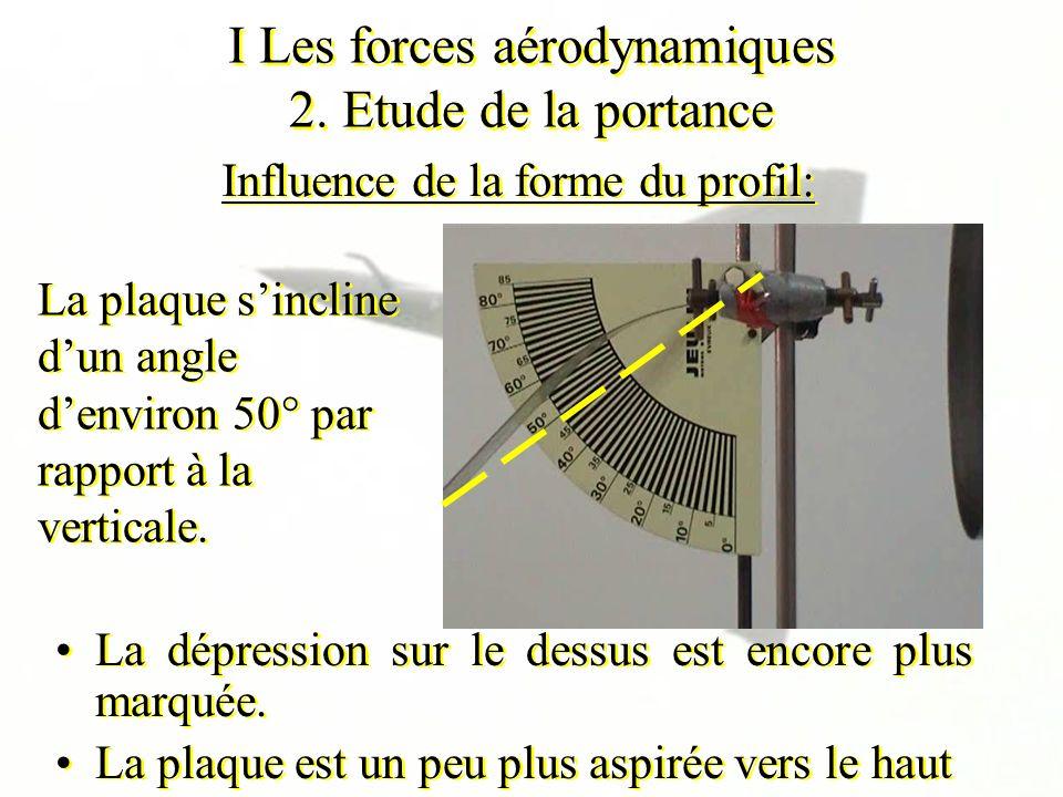 I Les forces aérodynamiques 2. Etude de la portance Influence de la forme du profil: La dépression sur le dessus est encore plus marquée. La plaque es