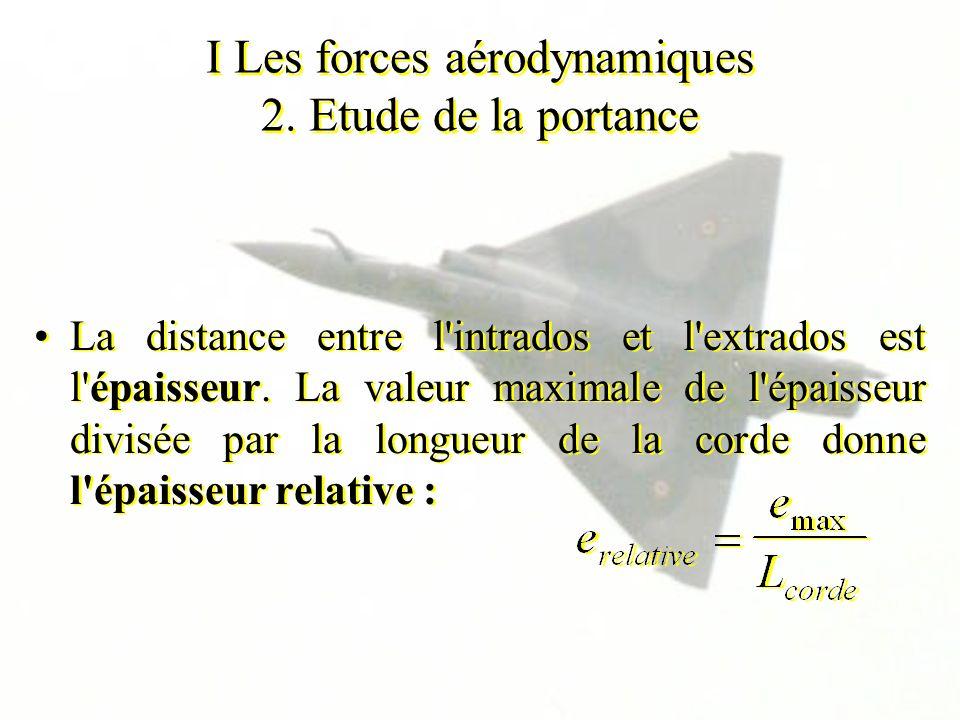 I Les forces aérodynamiques 2. Etude de la portance La distance entre l'intrados et l'extrados est l'épaisseur. La valeur maximale de l'épaisseur divi