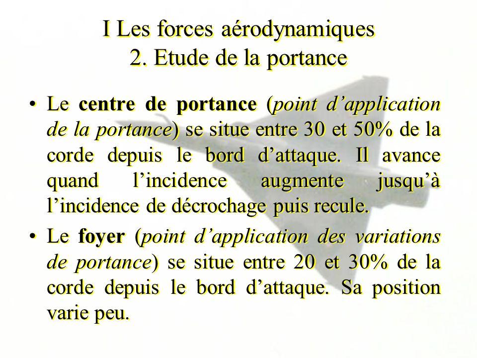 I Les forces aérodynamiques 2. Etude de la portance Le centre de portance (point dapplication de la portance) se situe entre 30 et 50% de la corde dep