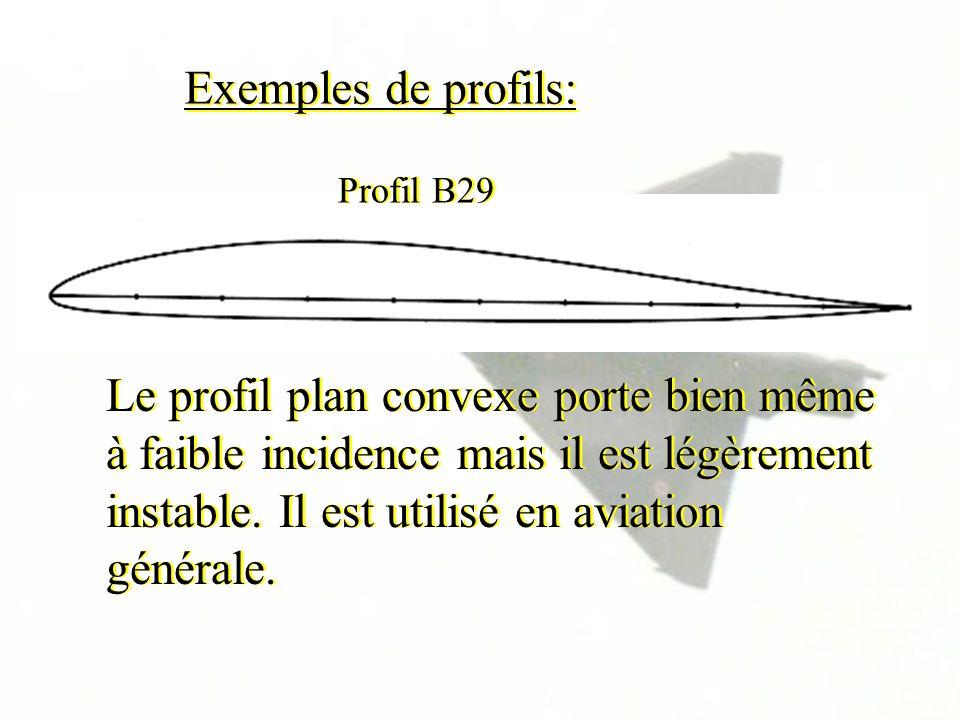 Le profil plan convexe porte bien même à faible incidence mais il est légèrement instable. Il est utilisé en aviation générale. Exemples de profils: P