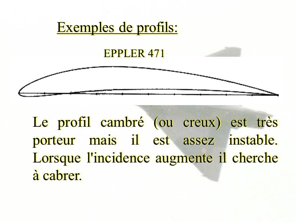 Exemples de profils: Le profil cambré (ou creux) est très porteur mais il est assez instable. Lorsque l'incidence augmente il cherche à cabrer. EPPLER