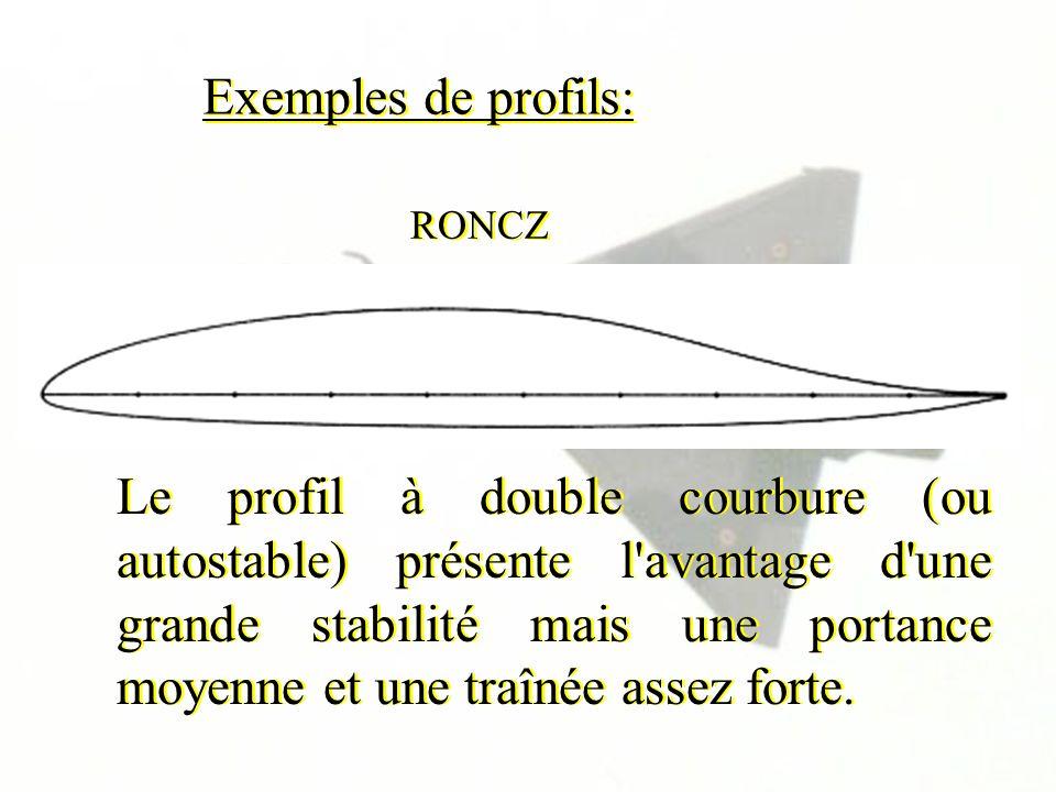 Exemples de profils: Le profil à double courbure (ou autostable) présente l'avantage d'une grande stabilité mais une portance moyenne et une traînée a