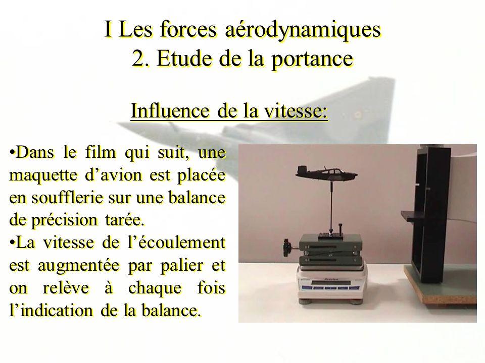 I Les forces aérodynamiques 2. Etude de la portance Influence de la vitesse: Dans le film qui suit, une maquette davion est placée en soufflerie sur u