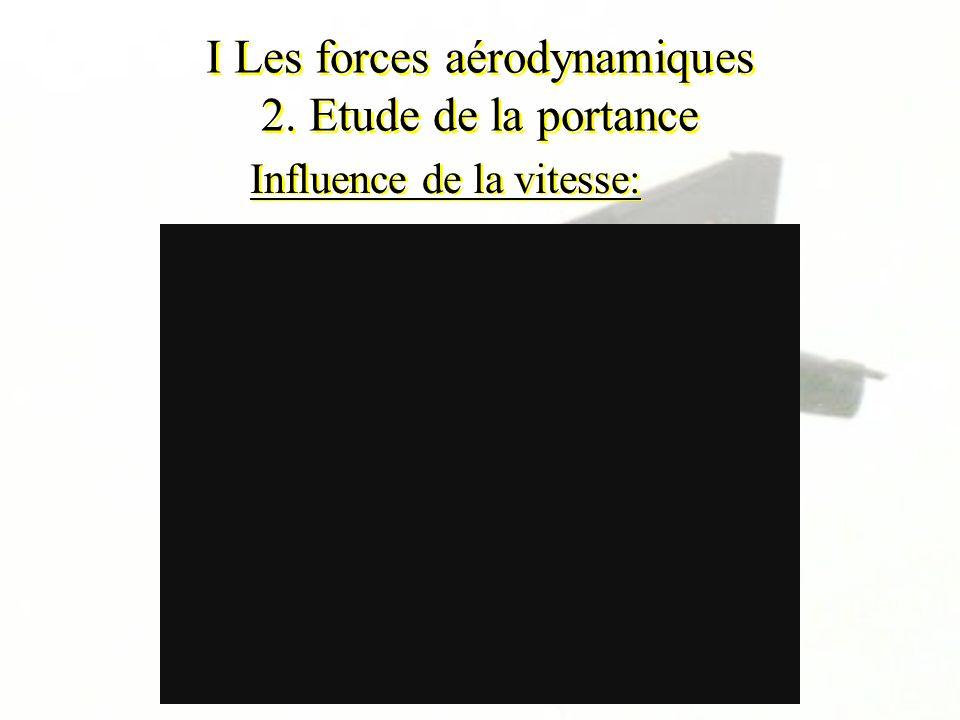 I Les forces aérodynamiques 2. Etude de la portance Influence de la vitesse:
