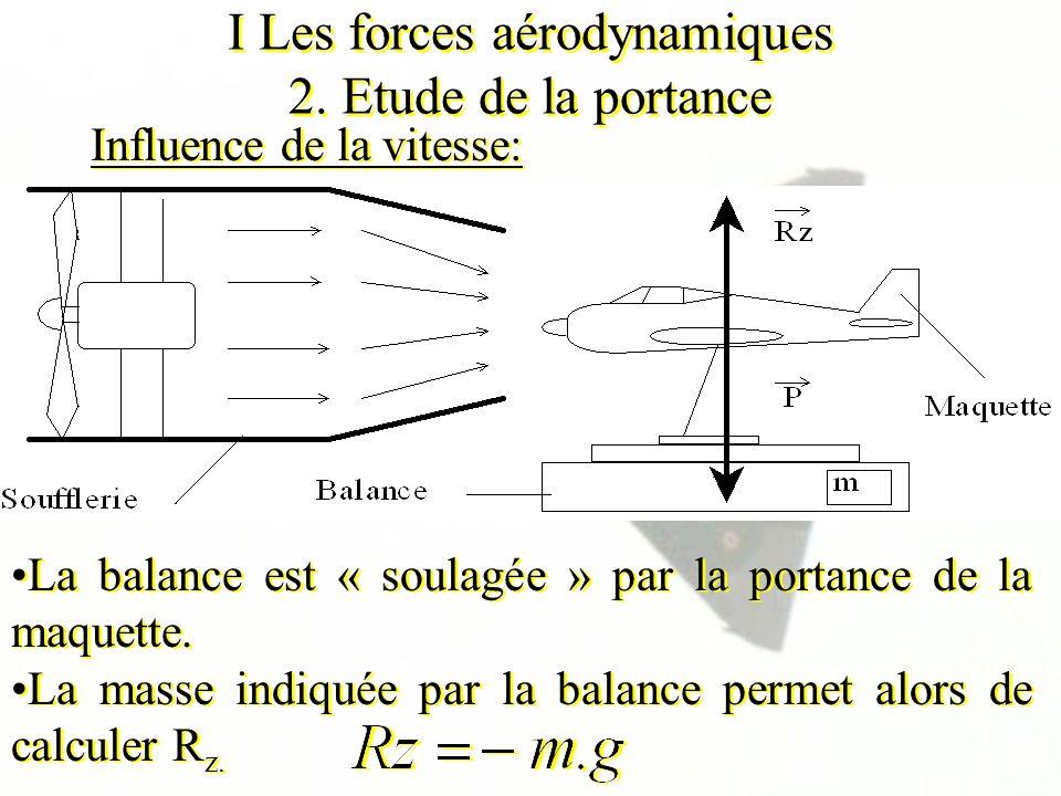 I Les forces aérodynamiques 2. Etude de la portance Influence de la vitesse: La balance est « soulagée » par la portance de la maquette. La masse indi