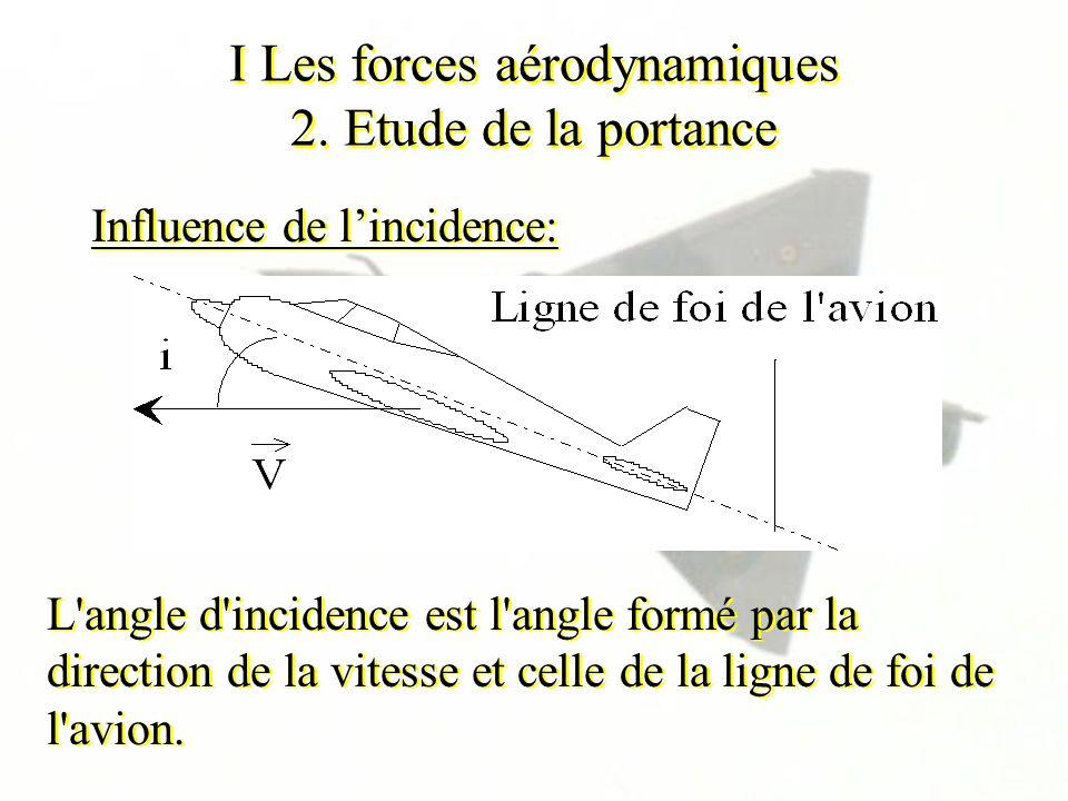 I Les forces aérodynamiques 2. Etude de la portance Influence de lincidence: L'angle d'incidence est l'angle formé par la direction de la vitesse et c