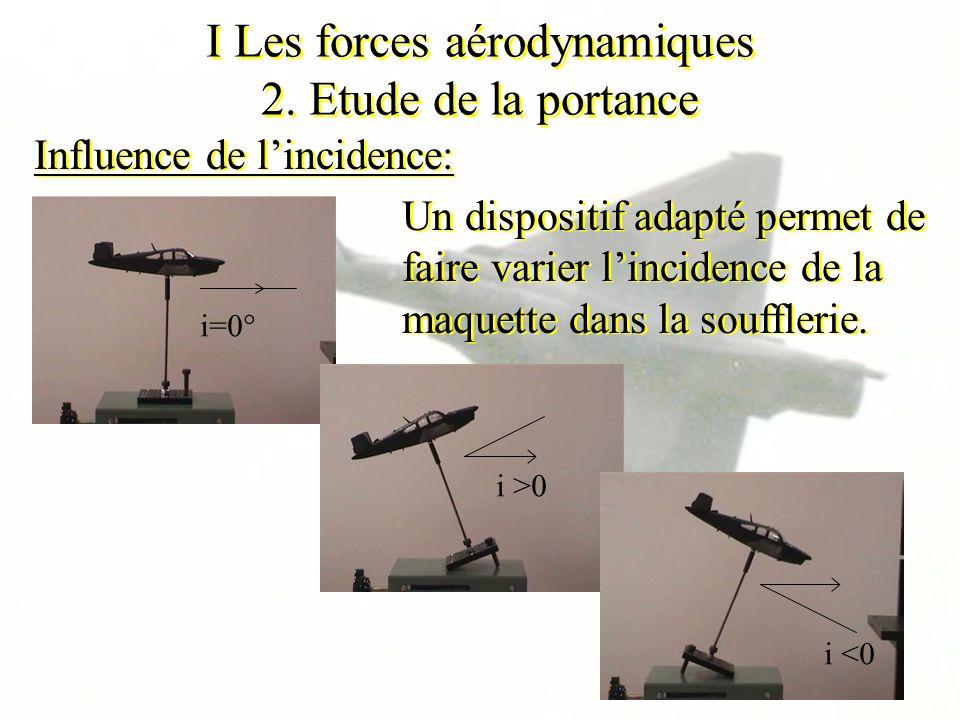 I Les forces aérodynamiques 2. Etude de la portance Influence de lincidence: Un dispositif adapté permet de faire varier lincidence de la maquette dan