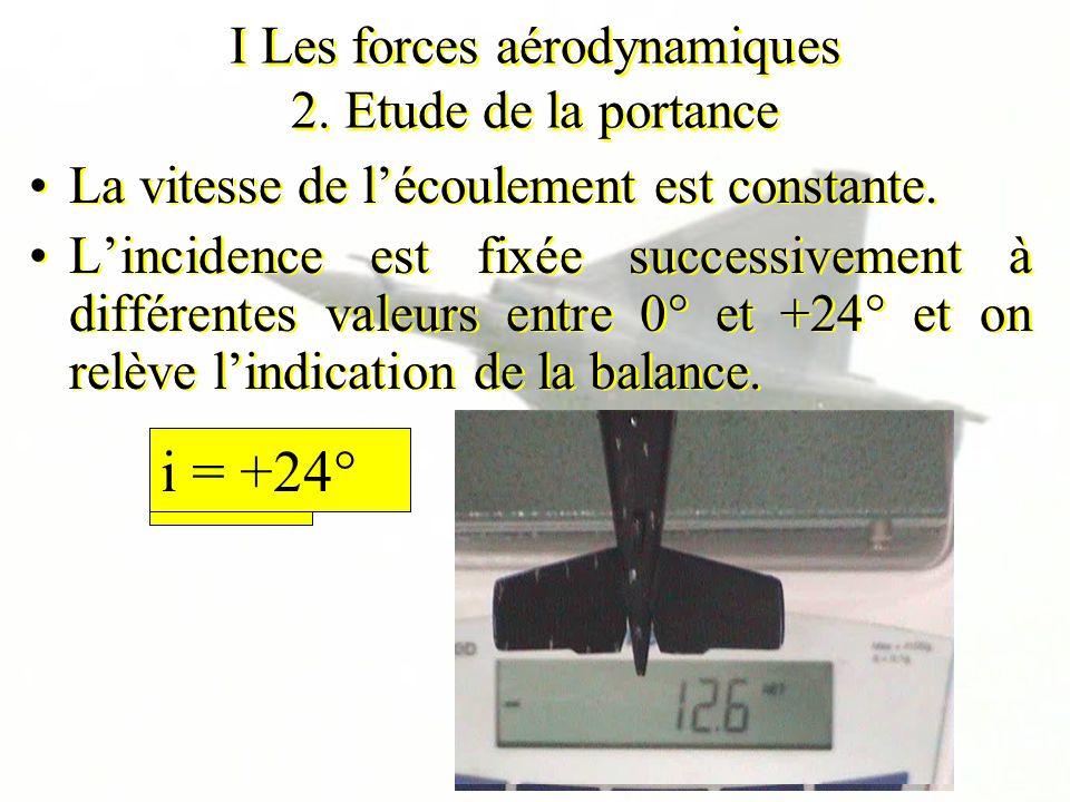 I Les forces aérodynamiques 2. Etude de la portance La vitesse de lécoulement est constante. Lincidence est fixée successivement à différentes valeurs