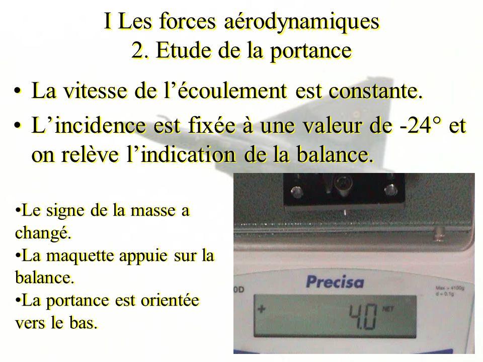 I Les forces aérodynamiques 2. Etude de la portance La vitesse de lécoulement est constante. Lincidence est fixée à une valeur de -24° et on relève li