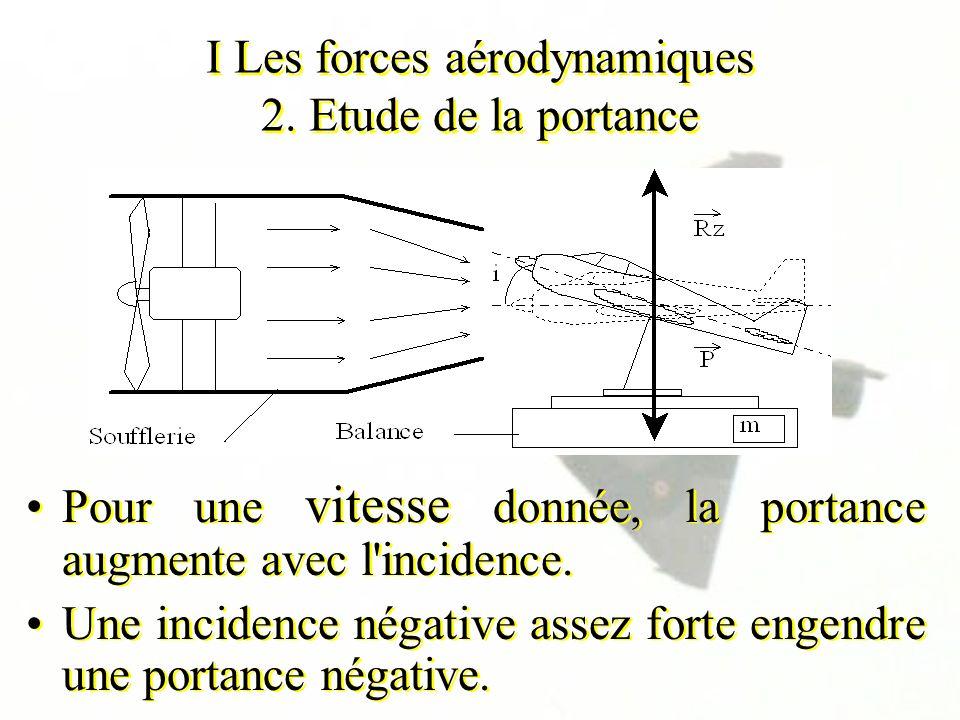 I Les forces aérodynamiques 2. Etude de la portance Pour une vitesse donnée, la portance augmente avec l'incidence. Une incidence négative assez forte