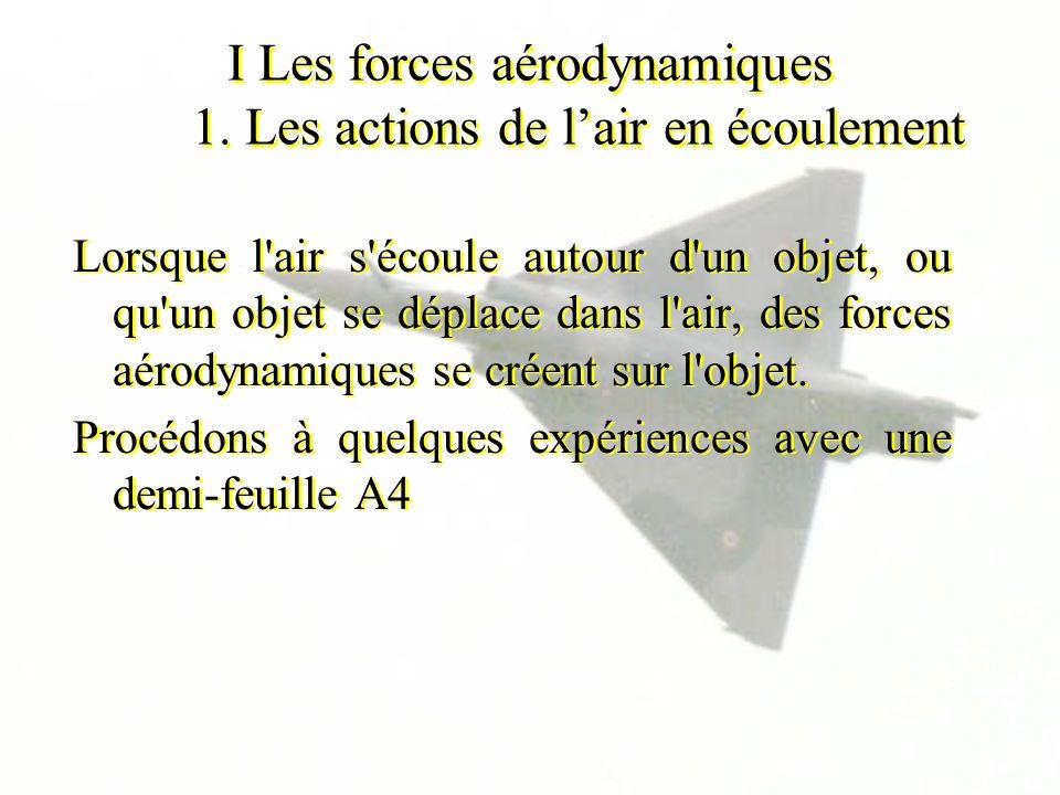 I Les forces aérodynamiques 1. Les actions de lair en écoulement Lorsque l'air s'écoule autour d'un objet, ou qu'un objet se déplace dans l'air, des f