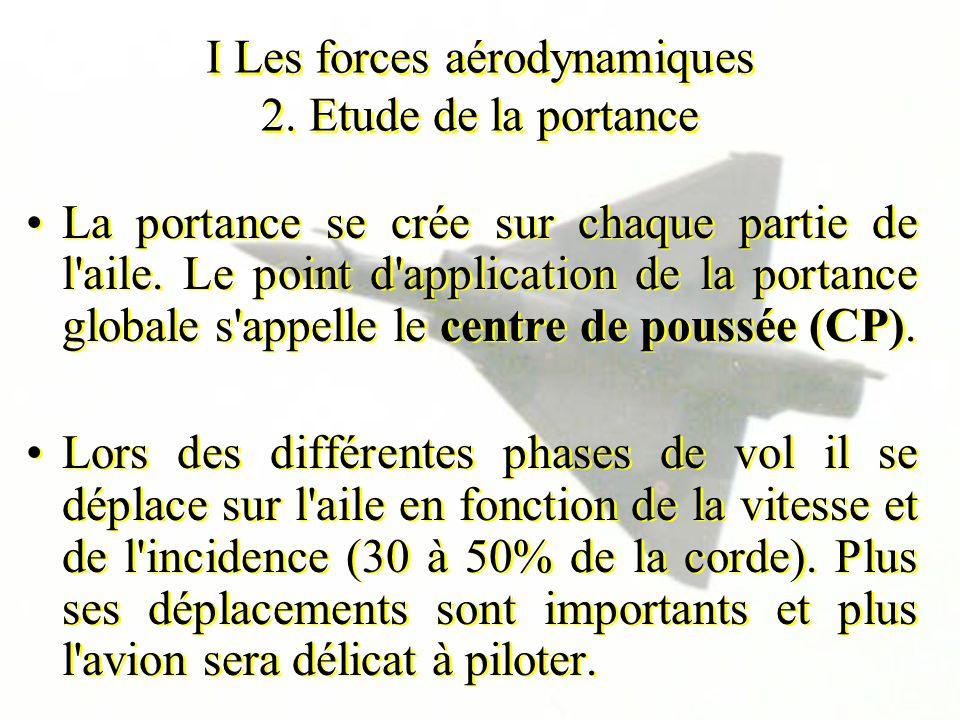 I Les forces aérodynamiques 2. Etude de la portance La portance se crée sur chaque partie de l'aile. Le point d'application de la portance globale s'a