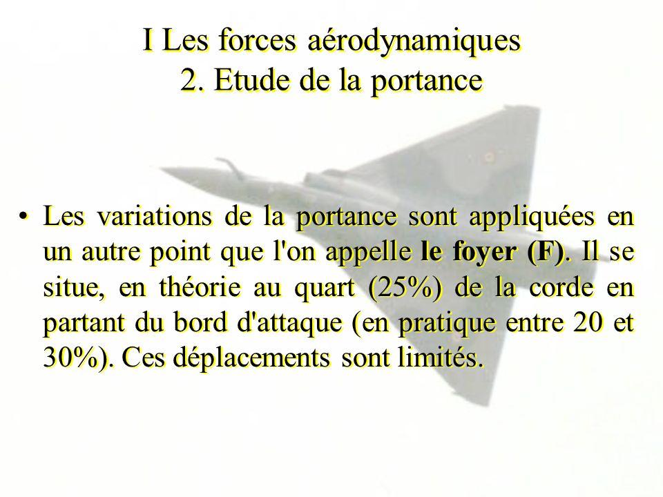 I Les forces aérodynamiques 2. Etude de la portance Les variations de la portance sont appliquées en un autre point que l'on appelle le foyer (F). Il