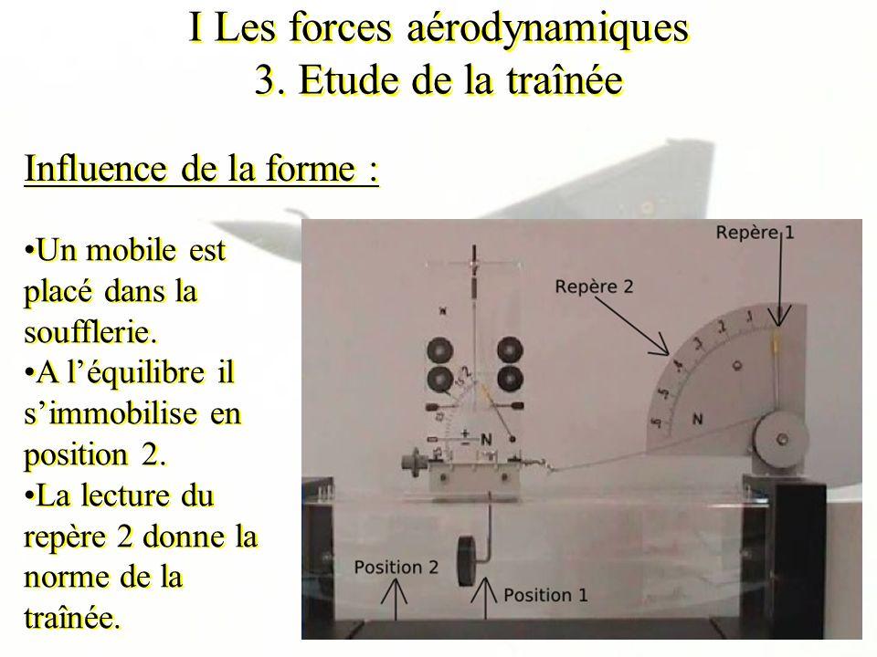 I Les forces aérodynamiques 3. Etude de la traînée Influence de la forme : Un mobile est placé dans la soufflerie. A léquilibre il simmobilise en posi