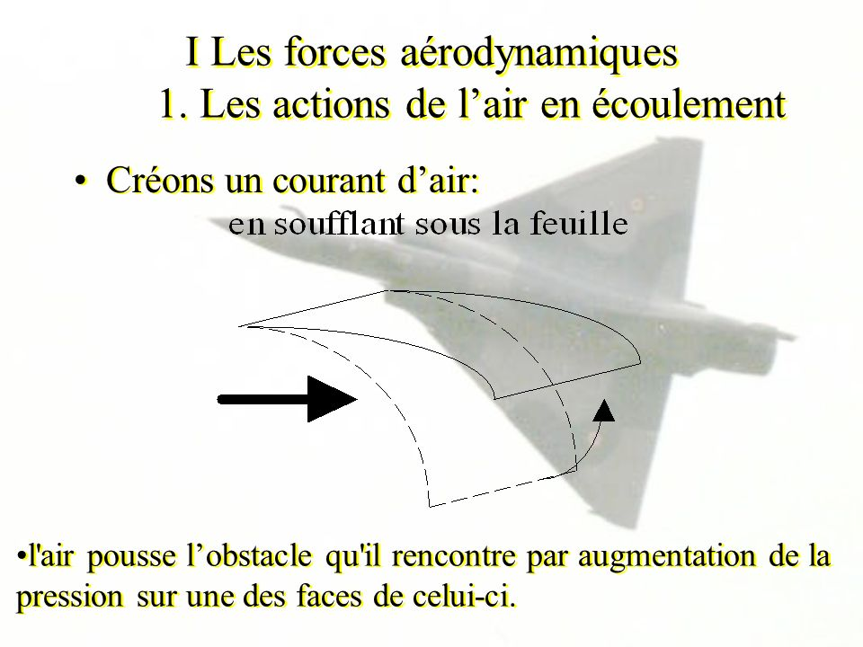 I Les forces aérodynamiques 1. Les actions de lair en écoulement Créons un courant dair: l'air pousse lobstacle qu'il rencontre par augmentation de la