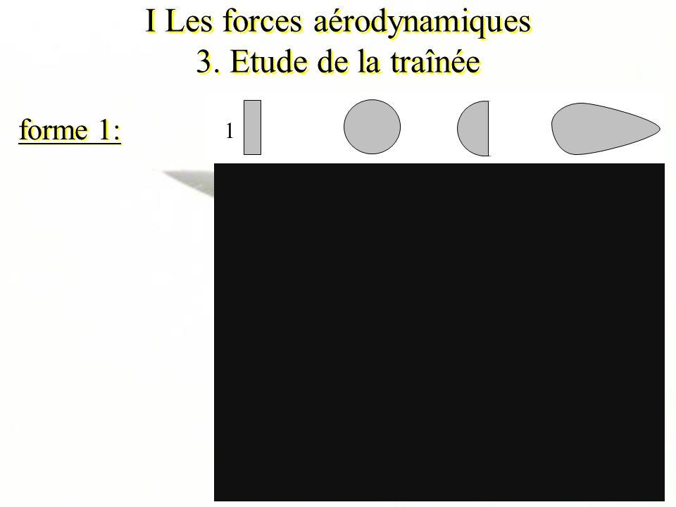 I Les forces aérodynamiques 3. Etude de la traînée forme 1: 1
