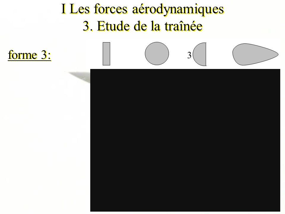 I Les forces aérodynamiques 3. Etude de la traînée forme 3: 3