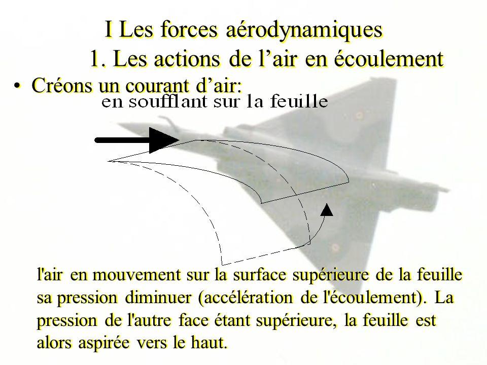 I Les forces aérodynamiques 1. Les actions de lair en écoulement Créons un courant dair: l'air en mouvement sur la surface supérieure de la feuille sa