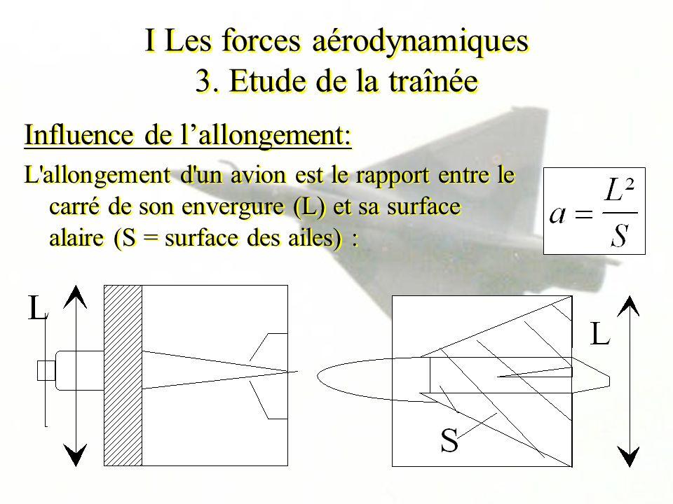I Les forces aérodynamiques 3. Etude de la traînée Influence de lallongement: L'allongement d'un avion est le rapport entre le carré de son envergure
