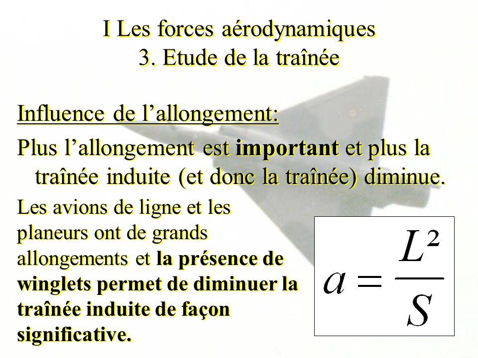 I Les forces aérodynamiques 3. Etude de la traînée Influence de lallongement: Plus lallongement est important et plus la traînée induite (et donc la t