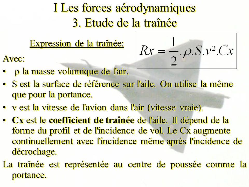 I Les forces aérodynamiques 3. Etude de la traînée Avec: la masse volumique de l'air. S est la surface de référence sur l'aile. On utilise la même que
