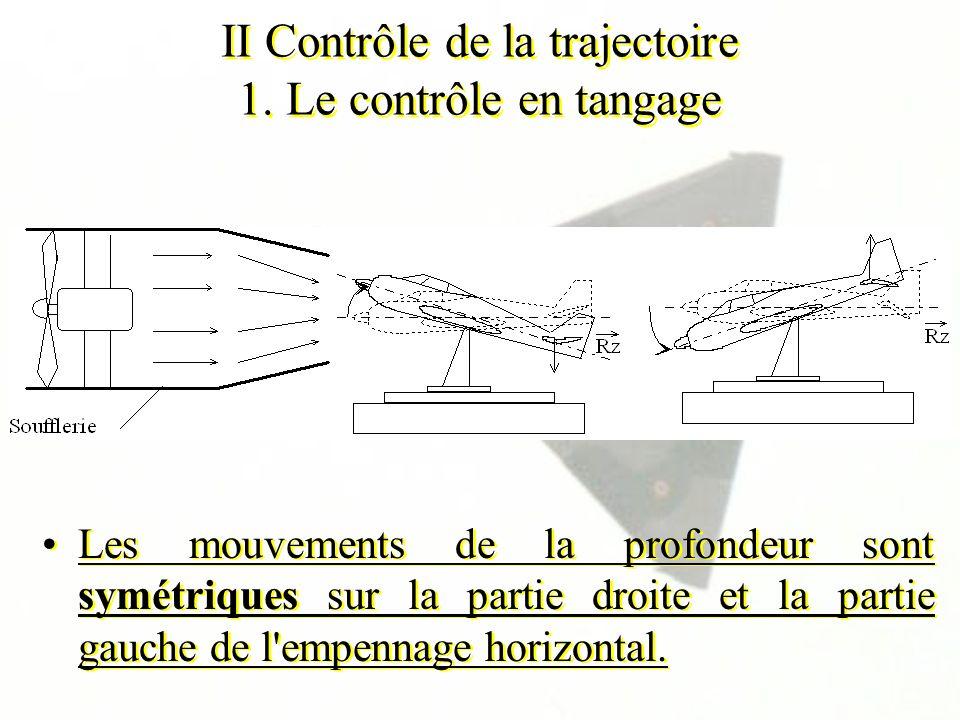 II Contrôle de la trajectoire 1. Le contrôle en tangage Les mouvements de la profondeur sont symétriques sur la partie droite et la partie gauche de l