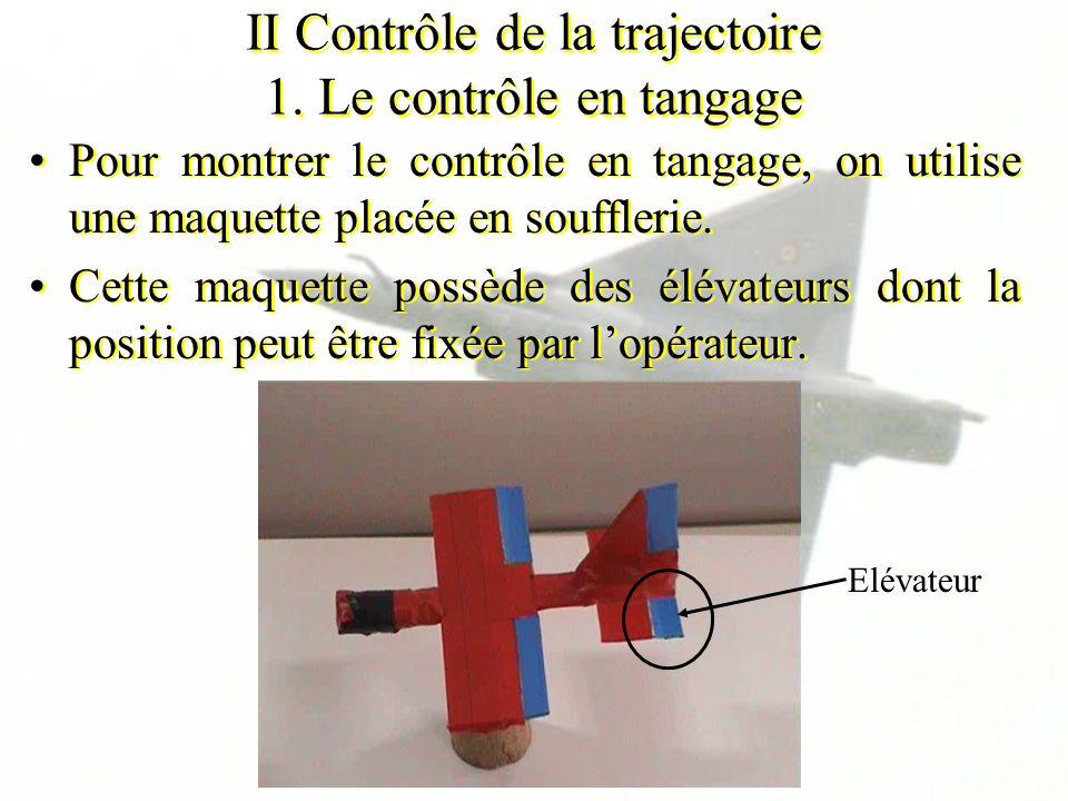 II Contrôle de la trajectoire 1. Le contrôle en tangage Pour montrer le contrôle en tangage, on utilise une maquette placée en soufflerie. Cette maque