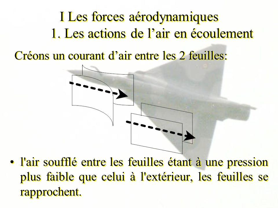 I Les forces aérodynamiques 1. Les actions de lair en écoulement l'air soufflé entre les feuilles étant à une pression plus faible que celui à l'extér