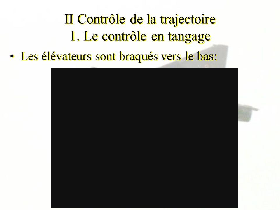 II Contrôle de la trajectoire 1. Le contrôle en tangage Les élévateurs sont braqués vers le bas: