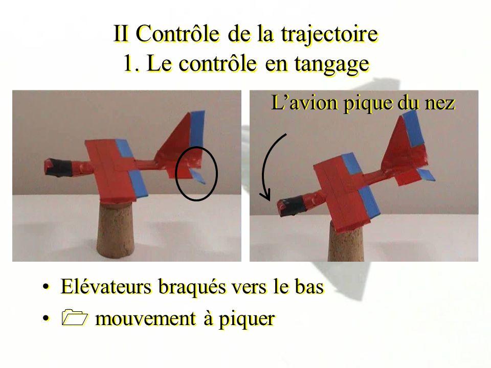 II Contrôle de la trajectoire 1. Le contrôle en tangage Elévateurs braqués vers le bas mouvement à piquer Elévateurs braqués vers le bas mouvement à p