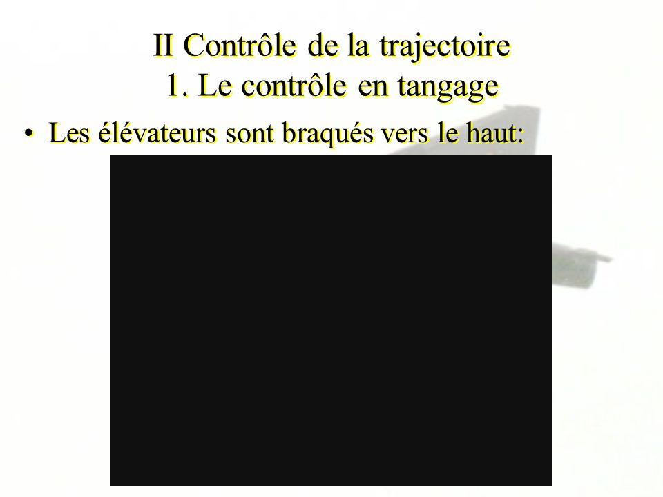 II Contrôle de la trajectoire 1. Le contrôle en tangage Les élévateurs sont braqués vers le haut: