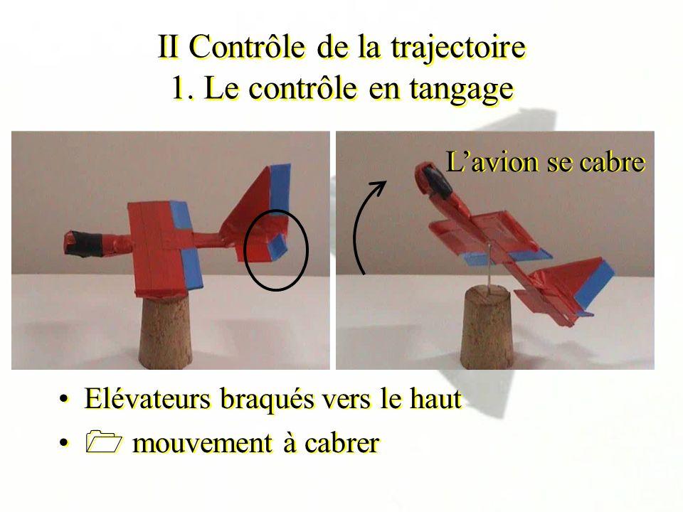 II Contrôle de la trajectoire 1. Le contrôle en tangage Elévateurs braqués vers le haut mouvement à cabrer Elévateurs braqués vers le haut mouvement à