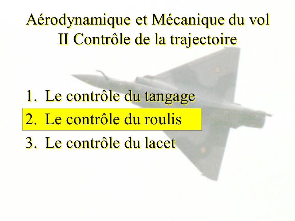 1.Le contrôle du tangage 2.Le contrôle du roulis 3.Le contrôle du lacet 1.Le contrôle du tangage 2.Le contrôle du roulis 3.Le contrôle du lacet Aérody
