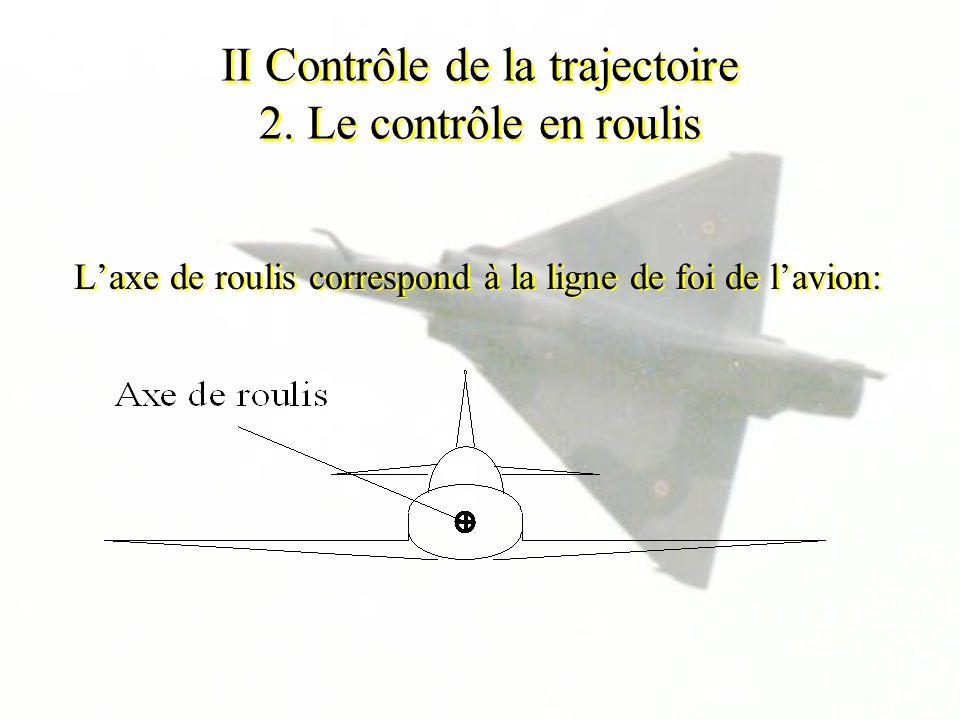 II Contrôle de la trajectoire 2. Le contrôle en roulis Laxe de roulis correspond à la ligne de foi de lavion: