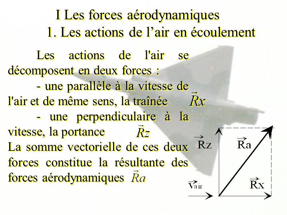 Les actions de l'air se décomposent en deux forces : - une parallèle à la vitesse de l'air et de même sens, la traînée - une perpendiculaire à la vite