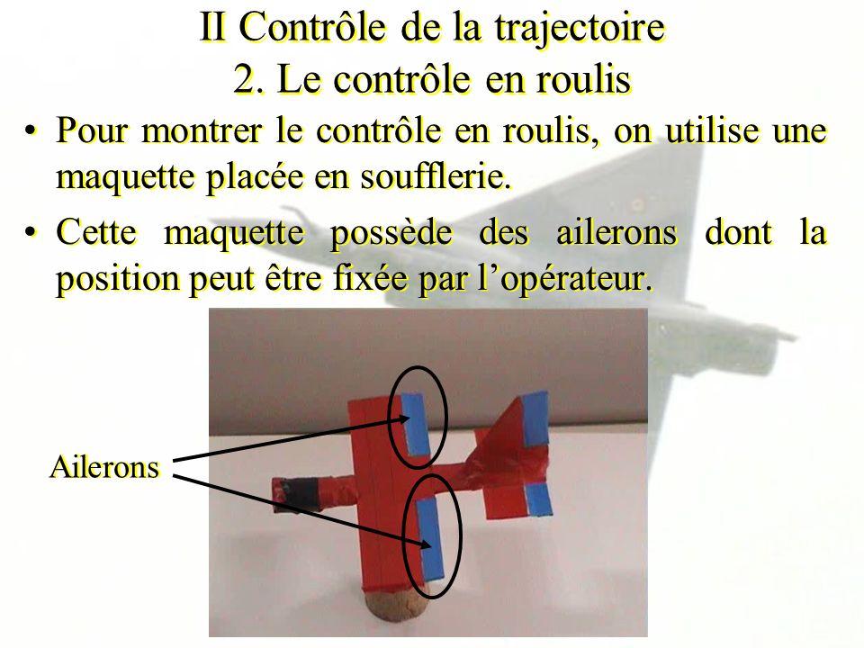 II Contrôle de la trajectoire 2. Le contrôle en roulis Pour montrer le contrôle en roulis, on utilise une maquette placée en soufflerie. Cette maquett