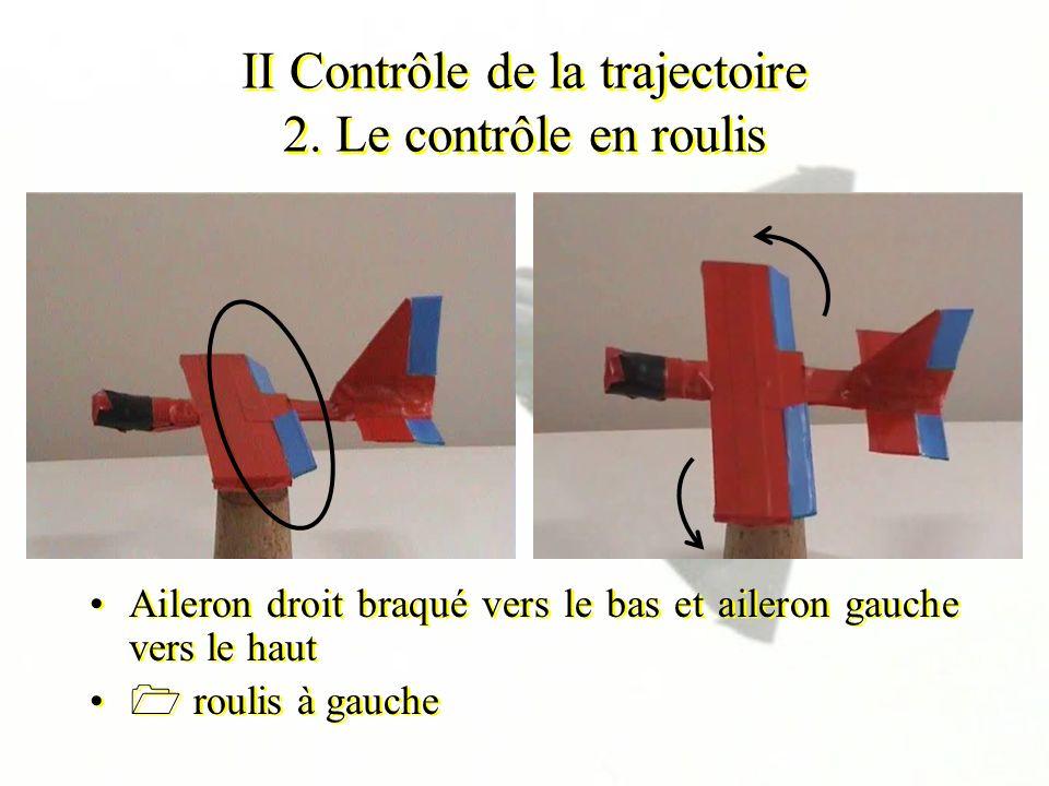 II Contrôle de la trajectoire 2. Le contrôle en roulis Aileron droit braqué vers le bas et aileron gauche vers le haut roulis à gauche Aileron droit b