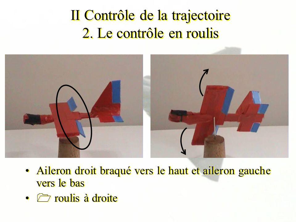 II Contrôle de la trajectoire 2. Le contrôle en roulis Aileron droit braqué vers le haut et aileron gauche vers le bas roulis à droite Aileron droit b