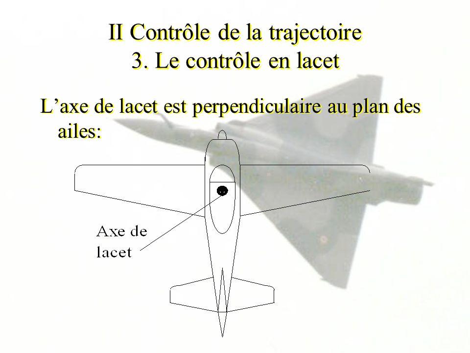 II Contrôle de la trajectoire 3. Le contrôle en lacet Laxe de lacet est perpendiculaire au plan des ailes: