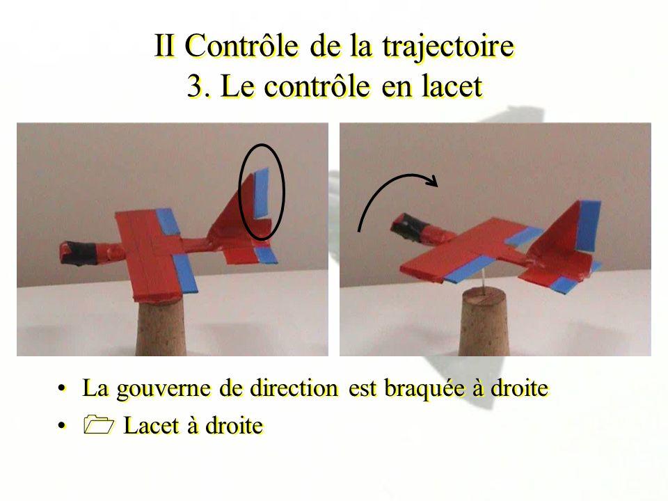 II Contrôle de la trajectoire 3. Le contrôle en lacet La gouverne de direction est braquée à droite Lacet à droite La gouverne de direction est braqué
