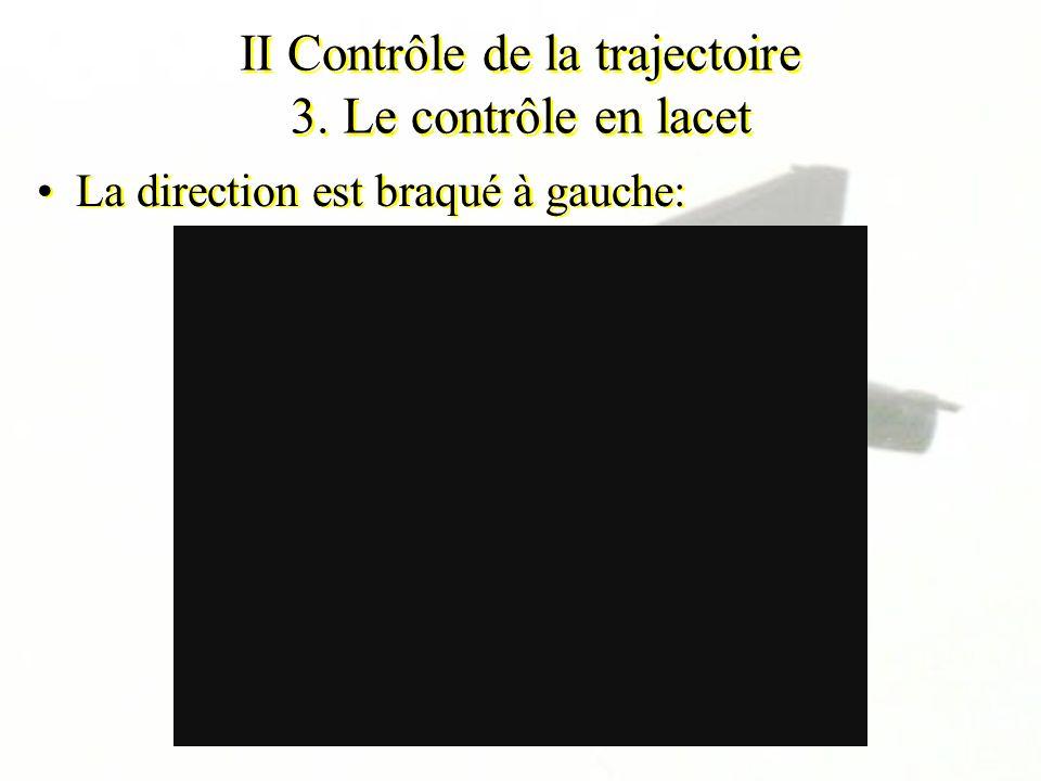 II Contrôle de la trajectoire 3. Le contrôle en lacet La direction est braqué à gauche: