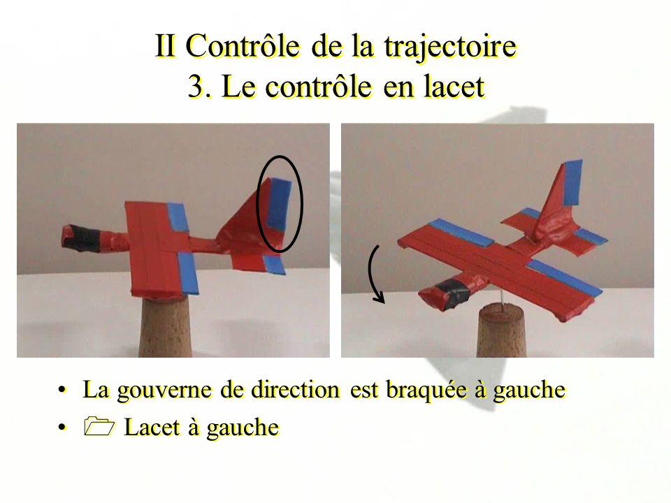 II Contrôle de la trajectoire 3. Le contrôle en lacet La gouverne de direction est braquée à gauche Lacet à gauche La gouverne de direction est braqué