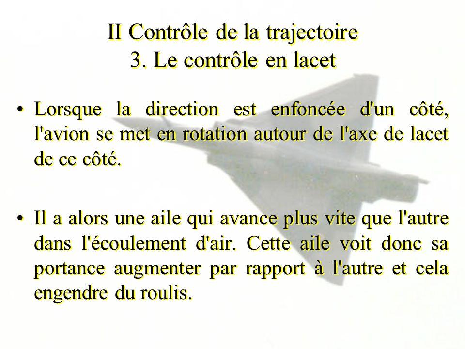 II Contrôle de la trajectoire 3. Le contrôle en lacet Lorsque la direction est enfoncée d'un côté, l'avion se met en rotation autour de l'axe de lacet