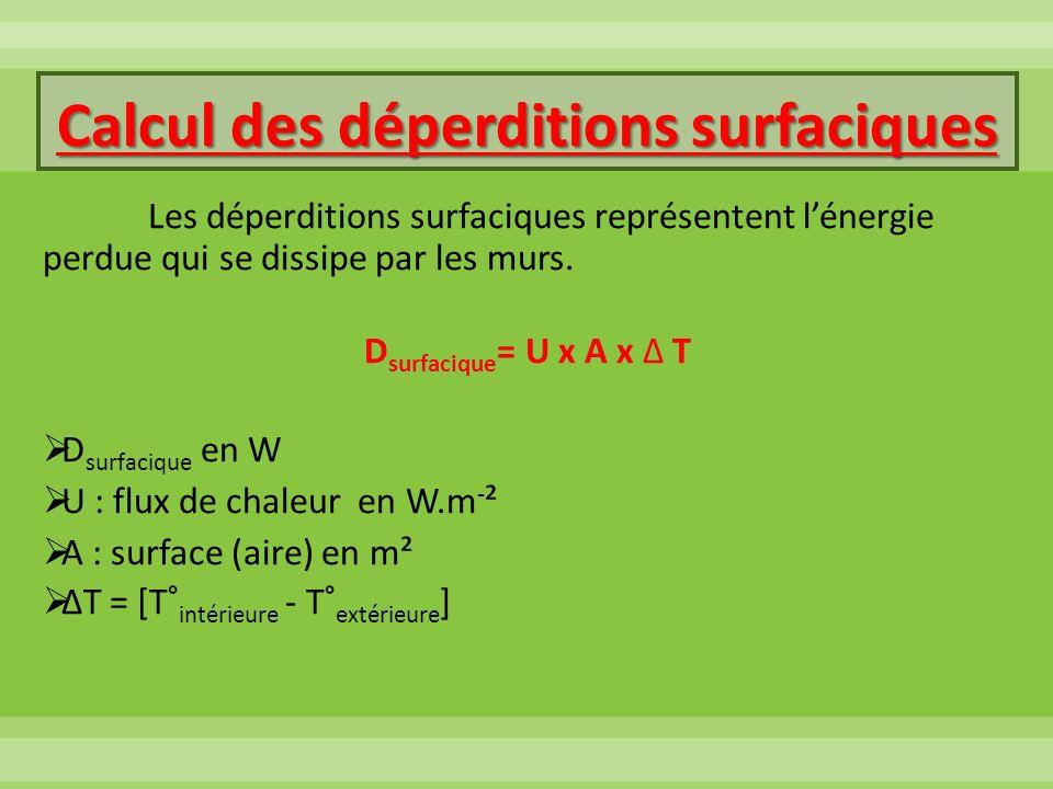 Calcul des déperditions surfaciques Les déperditions surfaciques représentent lénergie perdue qui se dissipe par les murs. D surfacique = U x A x T D