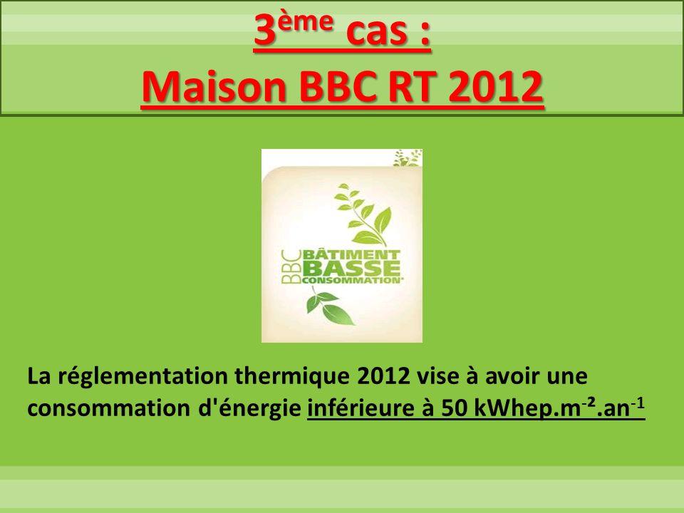 3 ème cas : Maison BBC RT 2012 La réglementation thermique 2012 vise à avoir une consommation d'énergie inférieure à 50 kWhep.m - ².an -1