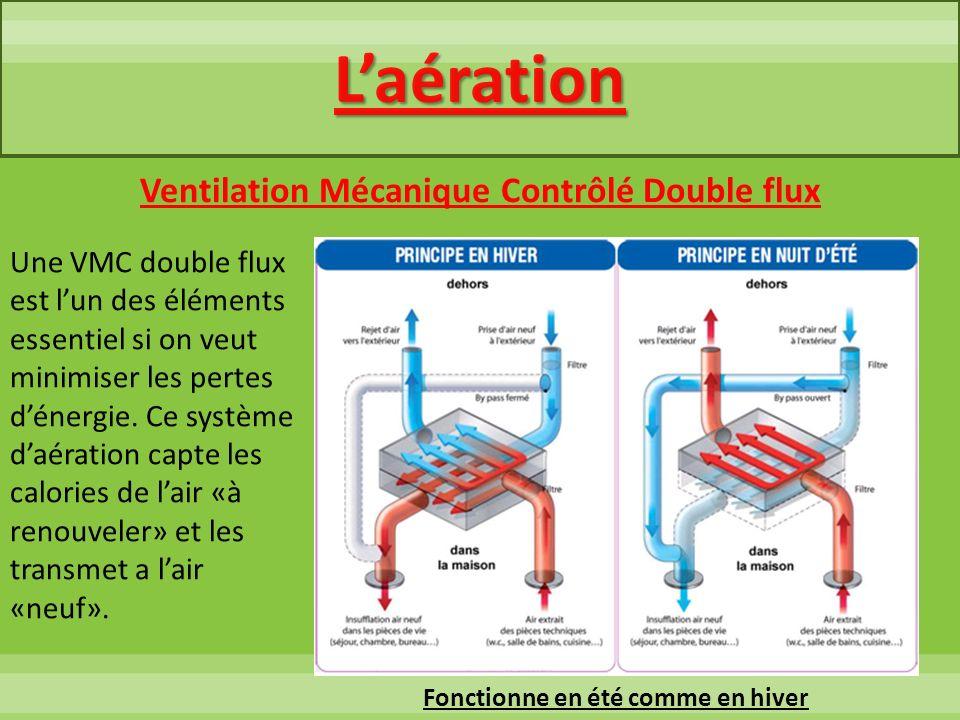 Laération Ventilation Mécanique Contrôlé Double flux Une VMC double flux est lun des éléments essentiel si on veut minimiser les pertes dénergie. Ce s