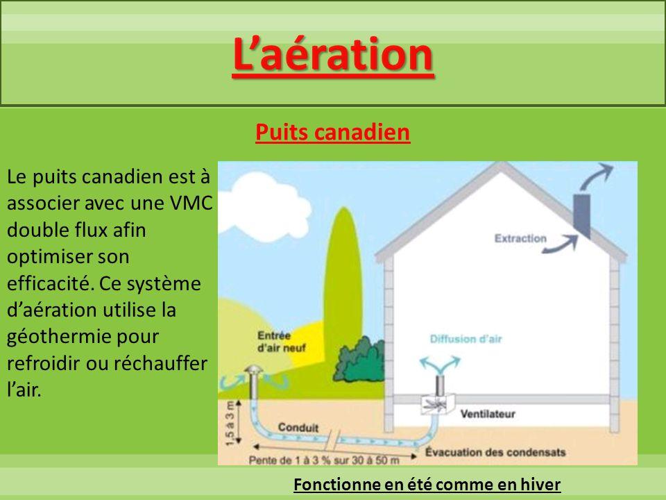 Laération Puits canadien Le puits canadien est à associer avec une VMC double flux afin optimiser son efficacité. Ce système daération utilise la géot