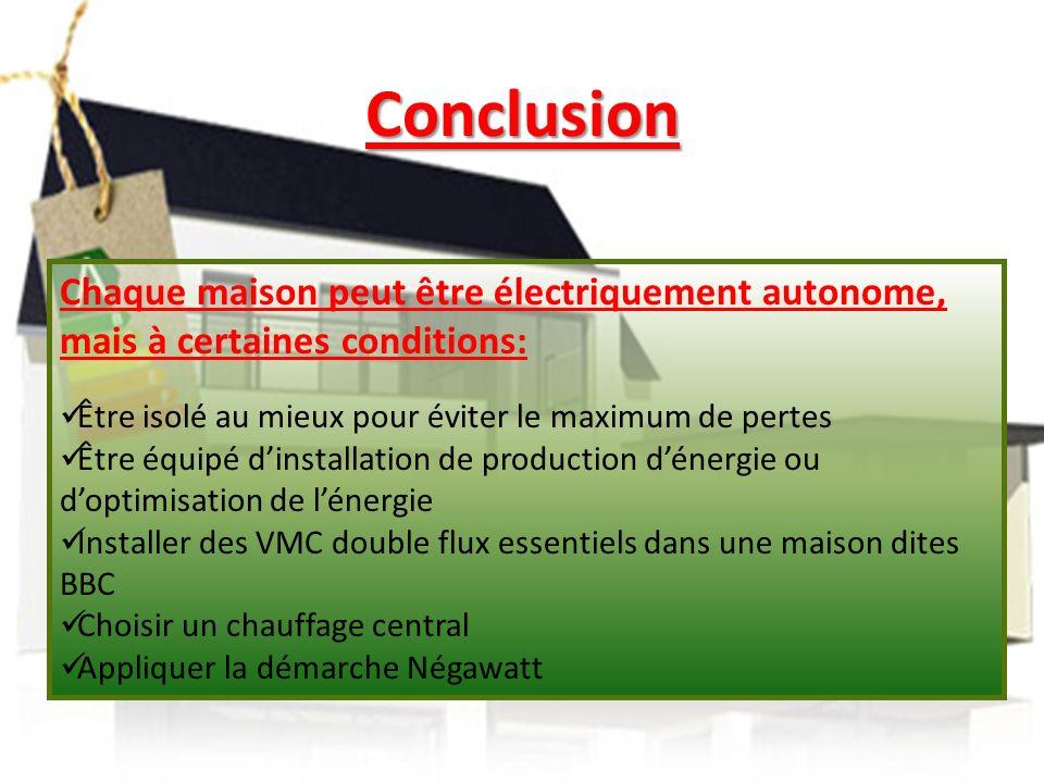 Conclusion Chaque maison peut être électriquement autonome, mais à certaines conditions: Être isolé au mieux pour éviter le maximum de pertes Être équ