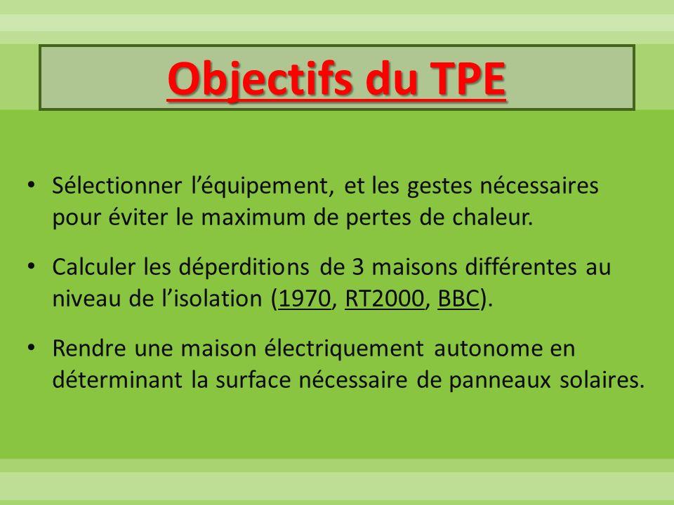 Objectifs du TPE Sélectionner léquipement, et les gestes nécessaires pour éviter le maximum de pertes de chaleur. Calculer les déperditions de 3 maiso