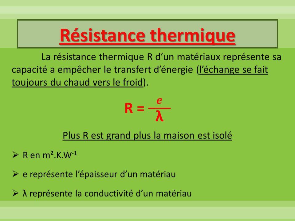 Résistance thermique